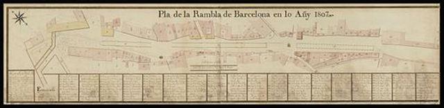 500px-22136_planol_de_la_Rambla_1807